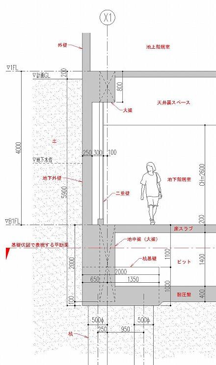 地下に居室がある場合の断面図