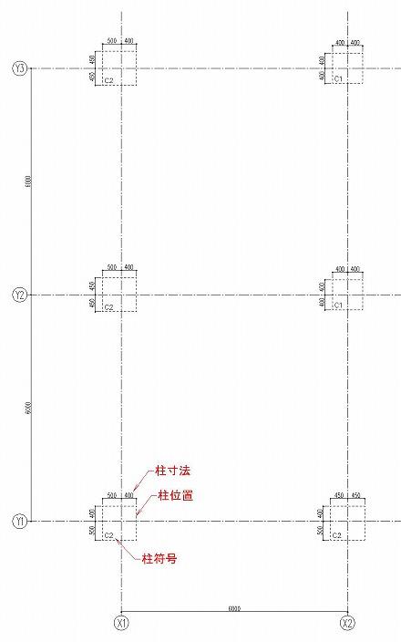 基礎伏図の作図 柱の記入