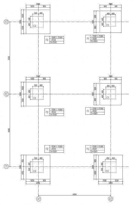 基礎伏図の作図 基礎記号の記入