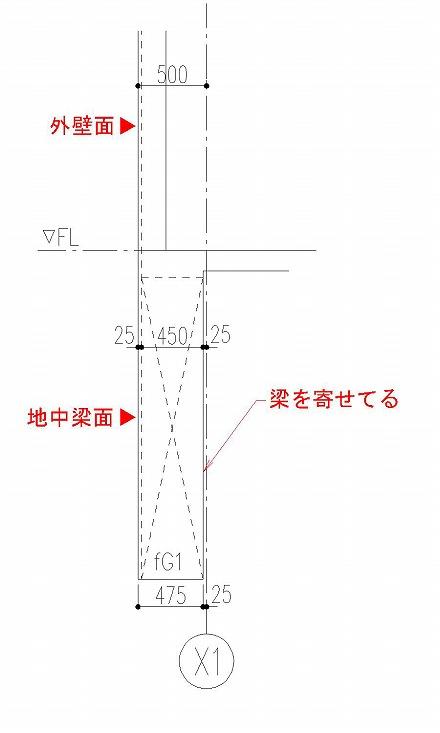 基礎伏図の作図 RC造の外壁まわり断面