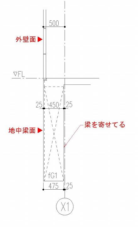 基礎伏図の作図 S造の外壁まわり断面