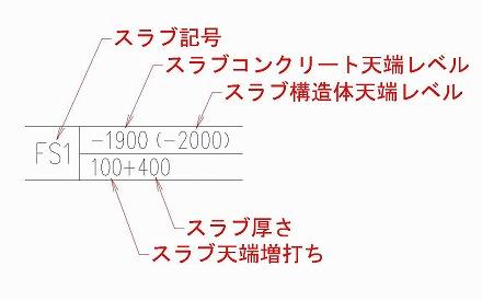 基礎伏図の作図 スラブ記号の例