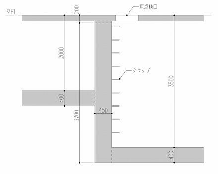 床点検口と地中梁の関係