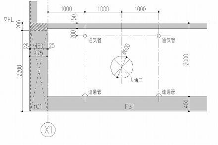 人通口・連通管・通気管の配置例