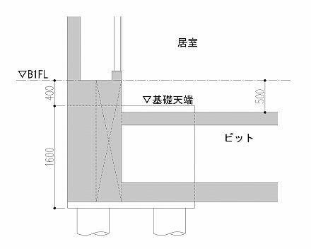 躯体断面図の一例-床レベルが下がった場合