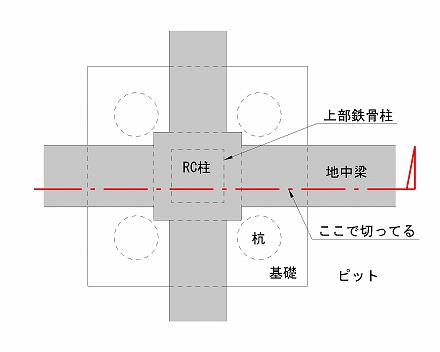 基礎伏図と断面位置