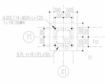 床伏図でのアンカーボルトの表現